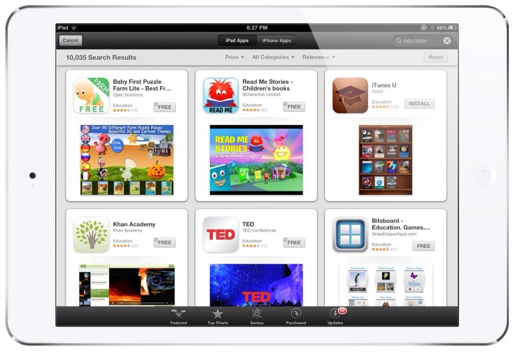How to be a TERRIBLE iPad Teacher (5/6)