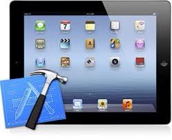 How to be a TERRIBLE iPad Teacher (3/6)
