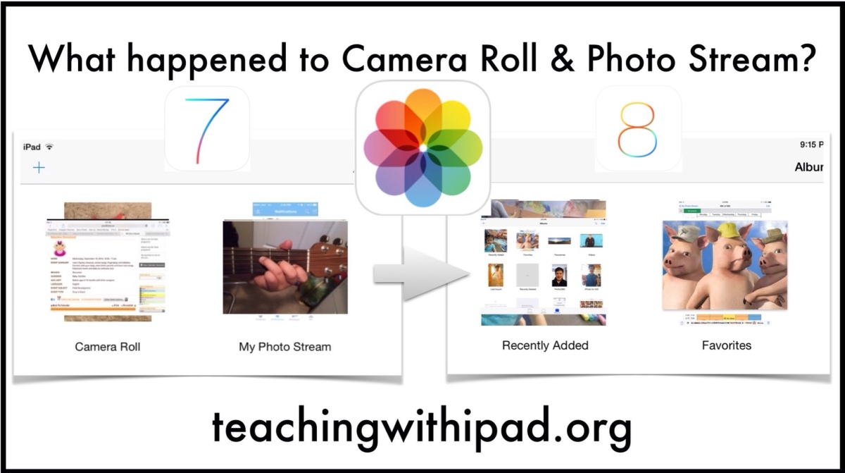 Photostream roll difference and between camera