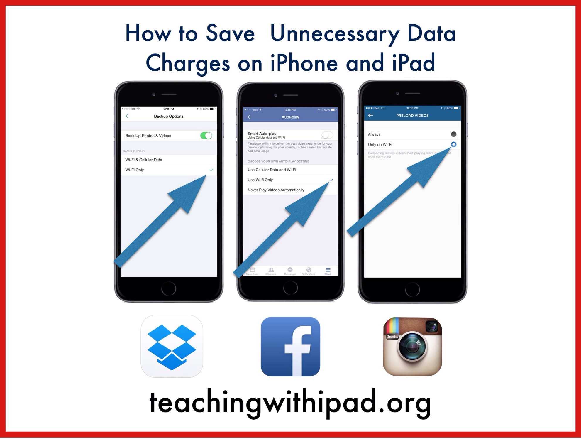 how to save data on iphone how to save unnecessary data charges on your iphone or 19048